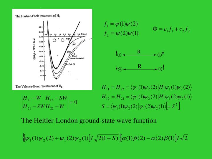 The Heitler-London ground-state wave function