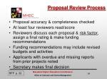 proposal review process