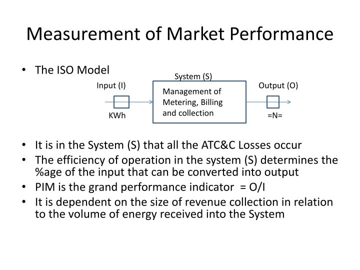 Measurement of Market Performance