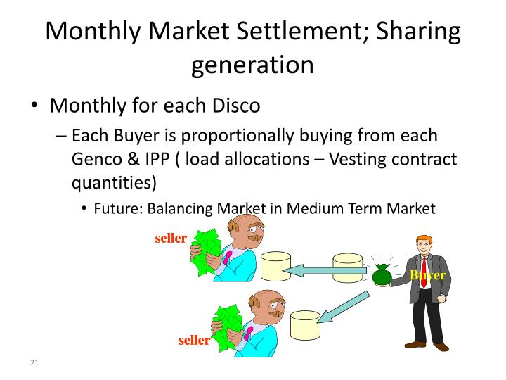 Monthly Market Settlement; Sharing generation