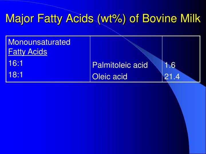 Major Fatty Acids (wt%) of Bovine Milk