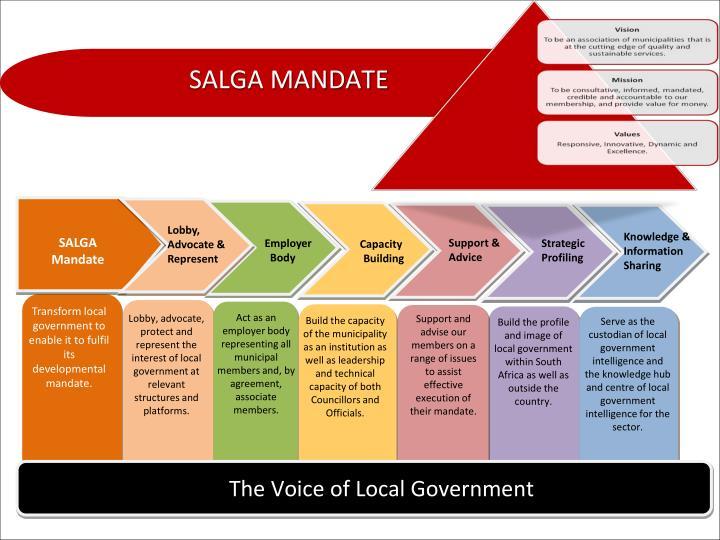 SALGA MANDATE