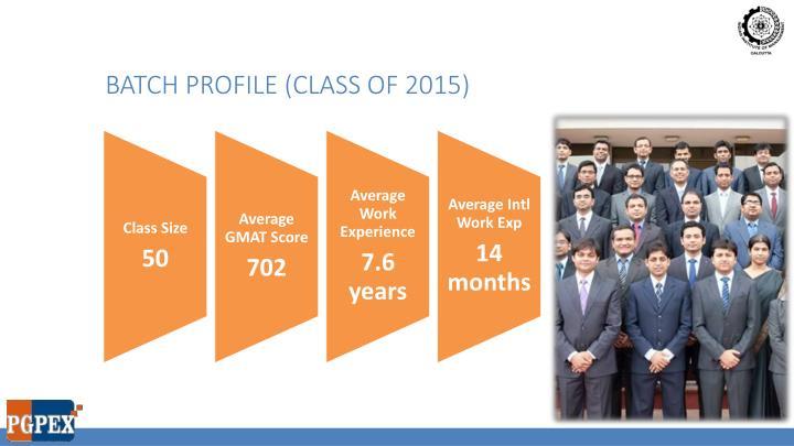 Batch profile (class of 2015)
