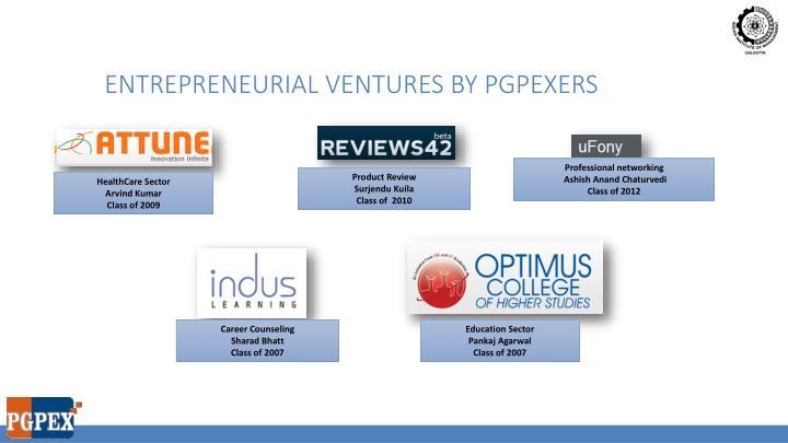 Entrepreneurial Ventures by