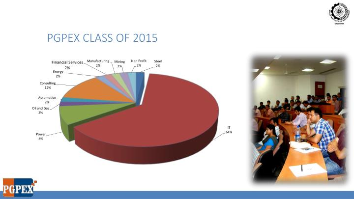 PGPEX class of 2015