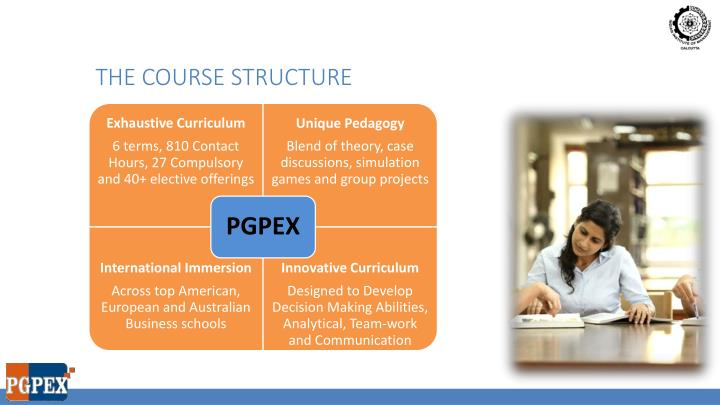 The course structure