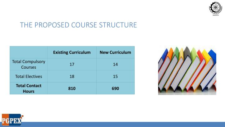 The proposed course structure