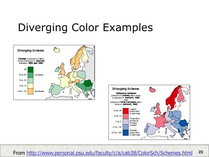 Diverging Color Examples