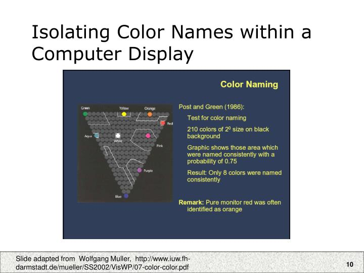 Isolating Color Names within a Computer Display