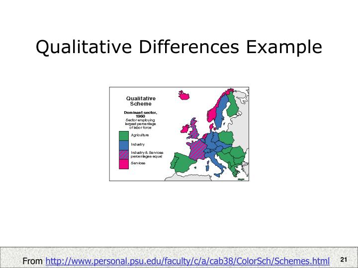 Qualitative Differences Example