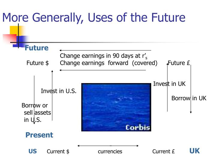 More Generally, Uses of the Future