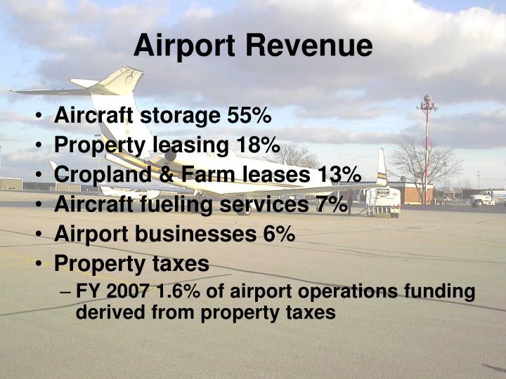 Airport Revenue