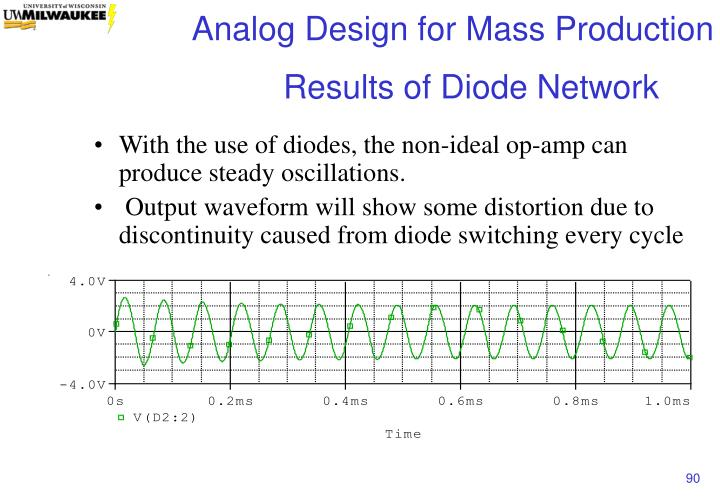 Results of Diode Network