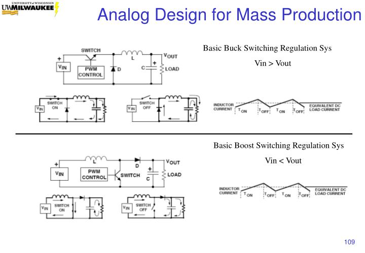Basic Buck Switching Regulation Sys