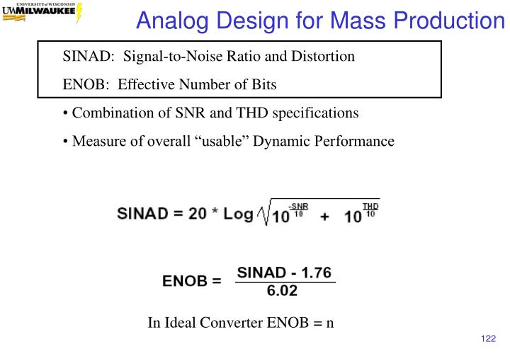 SINAD:  Signal-to-Noise Ratio and Distortion