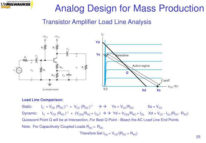 Transistor Amplifier Load Line Analysis