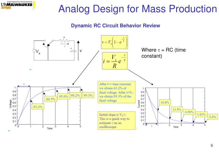 Dynamic RC Circuit Behavior Review
