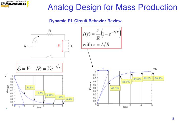 Dynamic RL Circuit Behavior Review