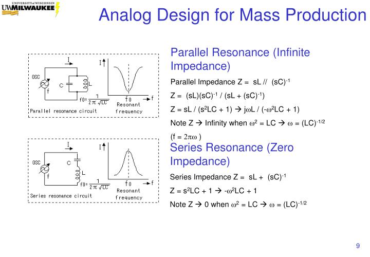 Parallel Resonance (Infinite Impedance)