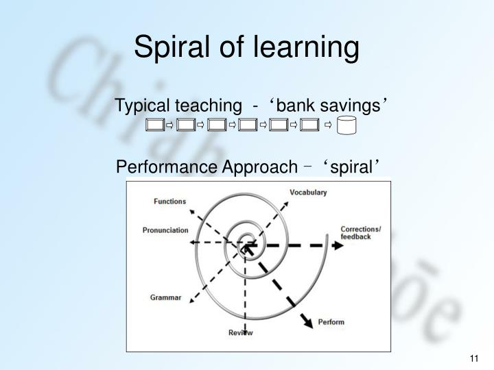 Spiral of learning