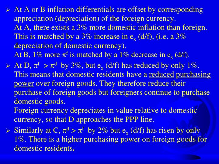 At A or B inflation differentials are offset by corresponding appreciation (depreciation) of the foreign currency.                                                                                           At A, there exists a 3% more domestic inflation than foreign.                      This is matched by a 3% increase in e