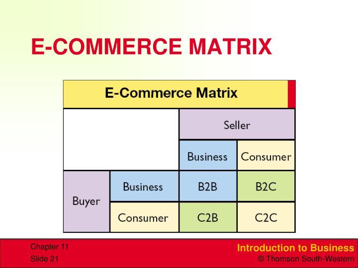 E-COMMERCE MATRIX