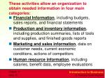 these activities allow an organization to obtain needed information in four main categories