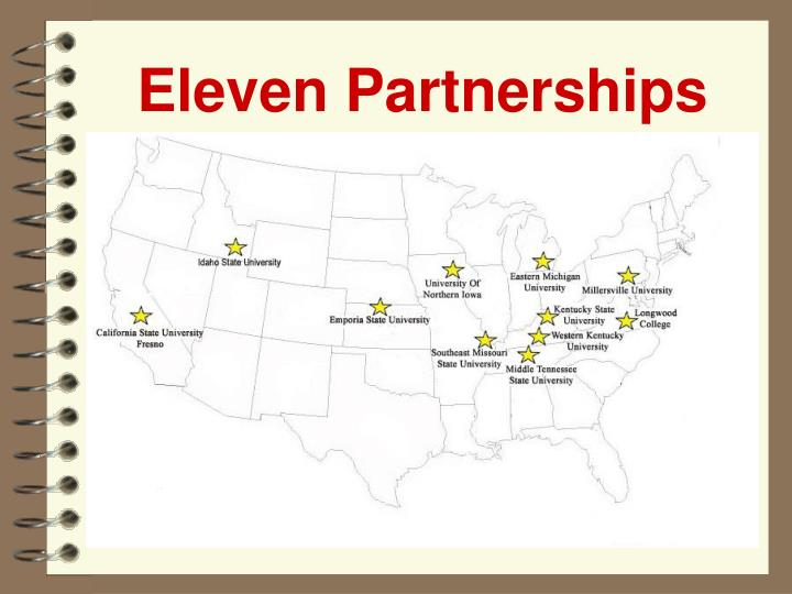 Eleven Partnerships