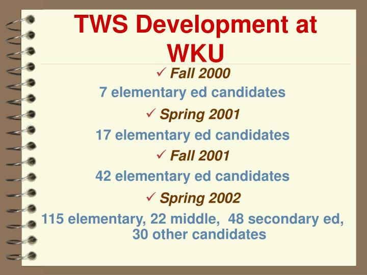 TWS Development at WKU