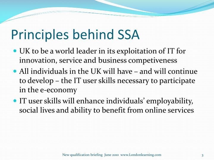 Principles behind SSA