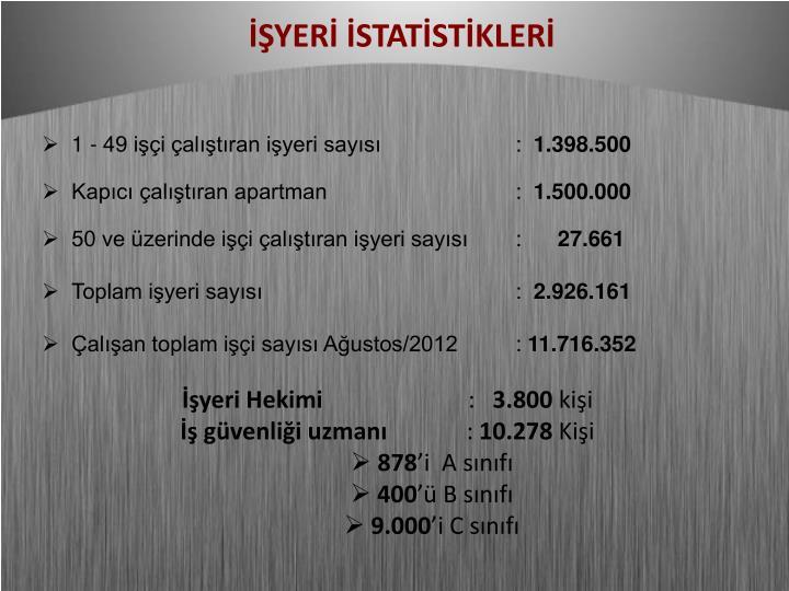 İŞYERİ İSTATİSTİKLERİ