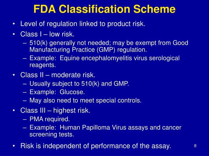 FDA Classification Scheme