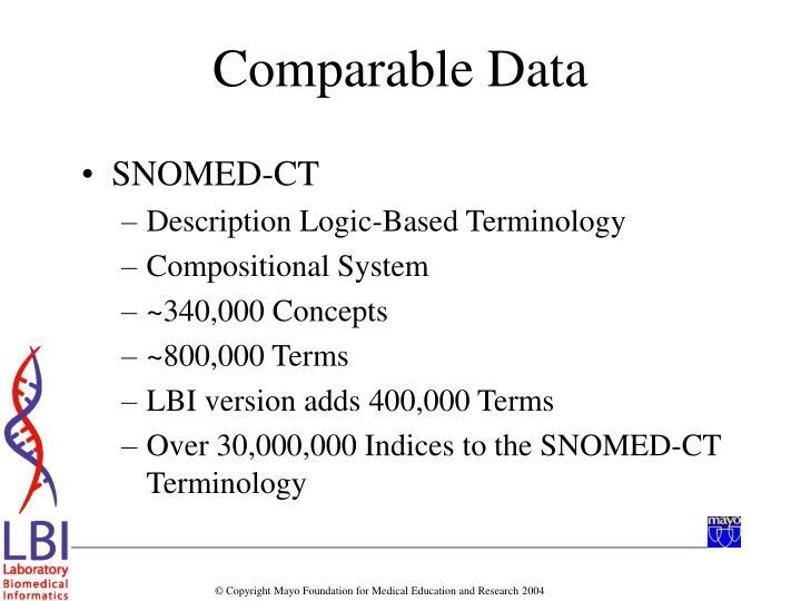 SNOMED-CT