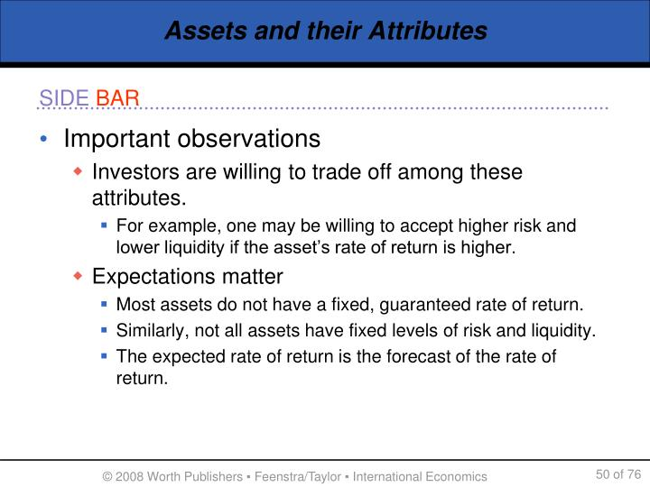 Assets and their Attributes
