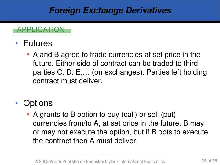 Foreign Exchange Derivatives