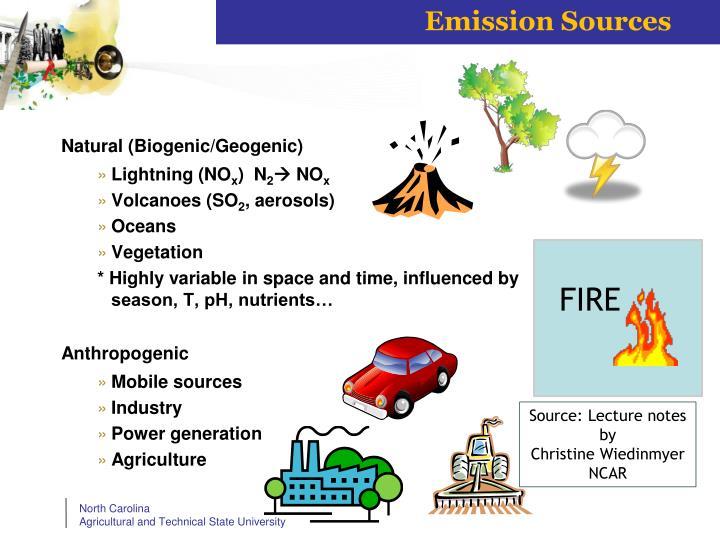 Emission Sources