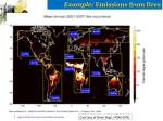 example emissions from fires