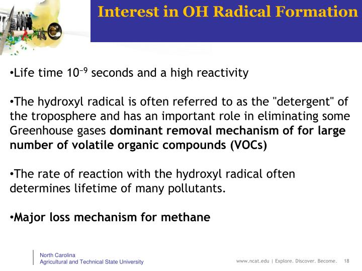 Interest in OH Radical Formation