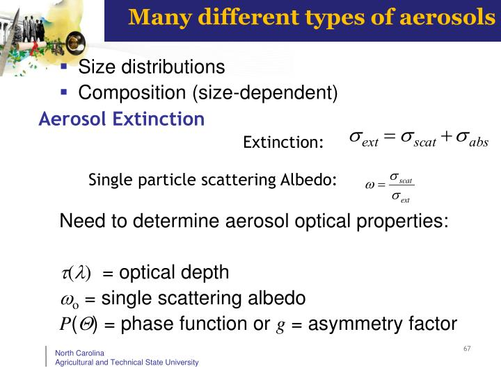 Many different types of aerosols