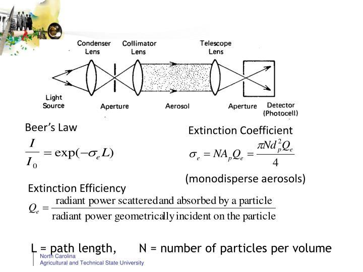 Measurement of optical properties: Extinction