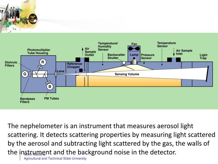 Nephelometer: Measuring light scattering