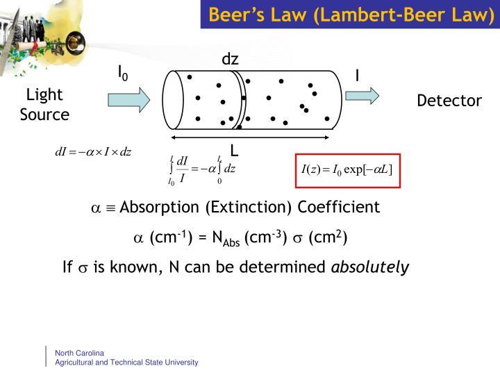Beer's Law (Lambert-Beer Law)