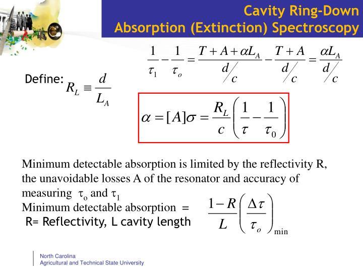 Cavity Ring-Down