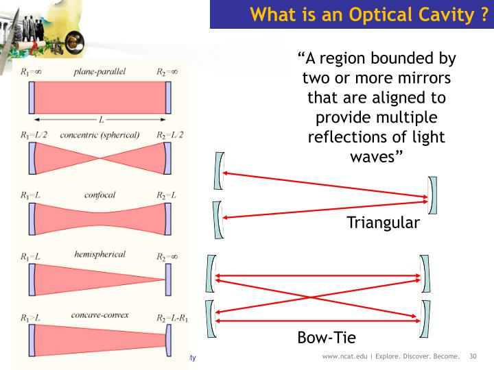 What is an Optical Cavity ?