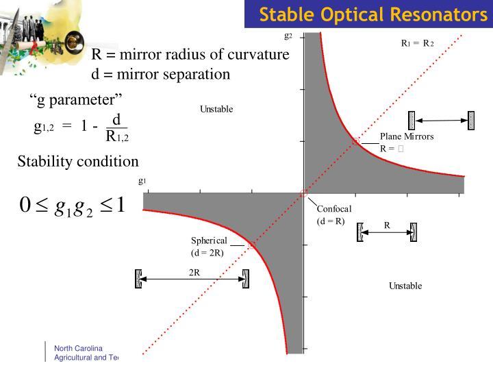 Stable Optical Resonators