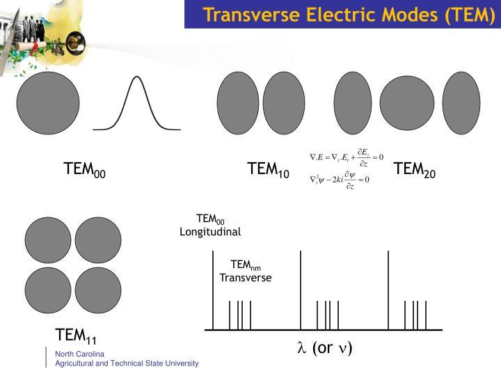 Transverse Electric Modes (TEM)