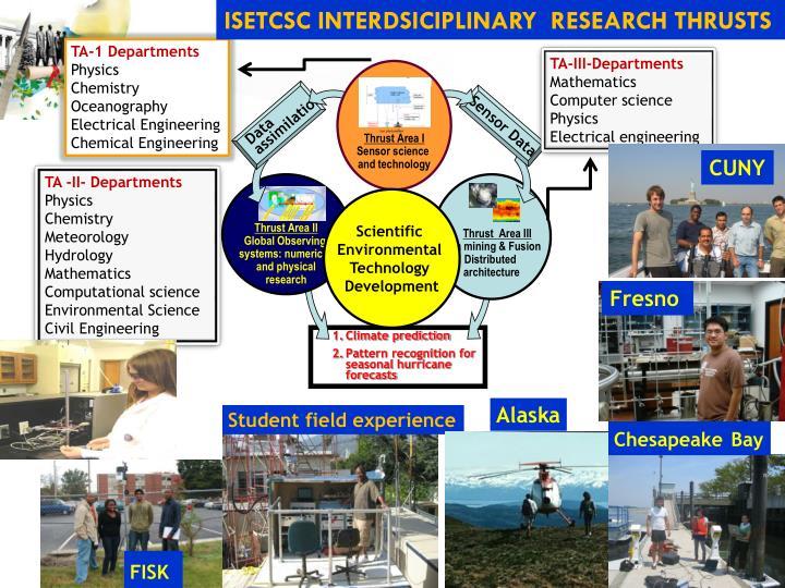 ISETCSC INTERDSICIPLINARY  RESEARCH THRUSTS