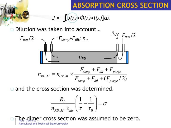 ABSORPTION CROSS SECTION