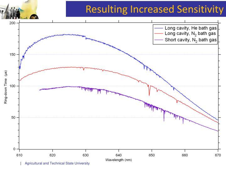 Resulting Increased Sensitivity