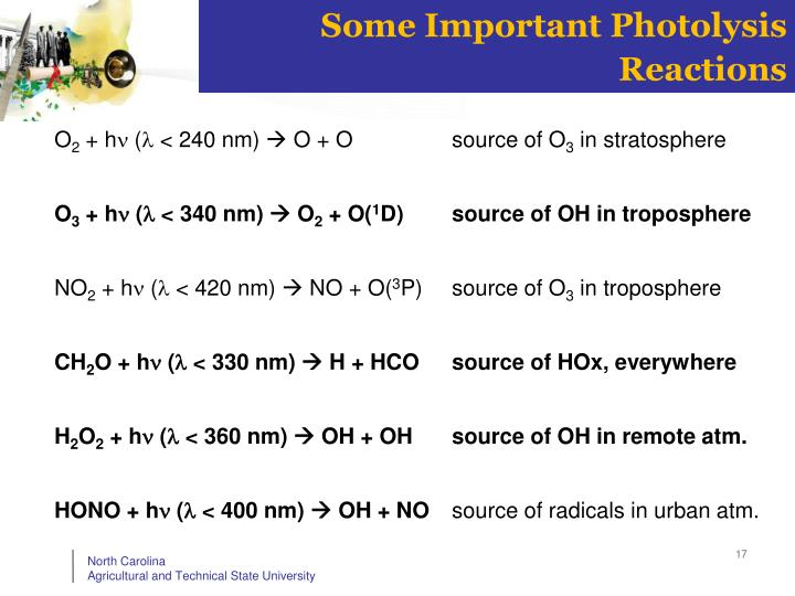 Some Important Photolysis Reactions